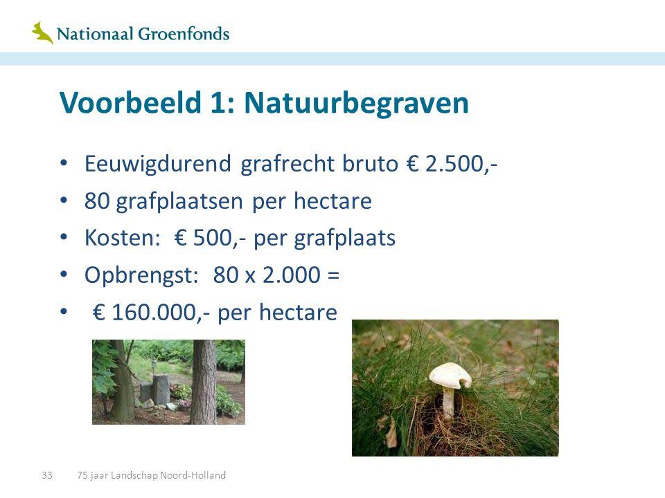 Voorbeeld 1: Natuurbegraven 3375 jaar Landschap Noord-Holland • Eeuwigdurend grafrecht bruto € 2.500,- • 80 grafplaatsen per hectare • Kosten: € 500,- per grafplaats • Opbrengst: 80 x 2.000 = • € 160.000,- per hectare