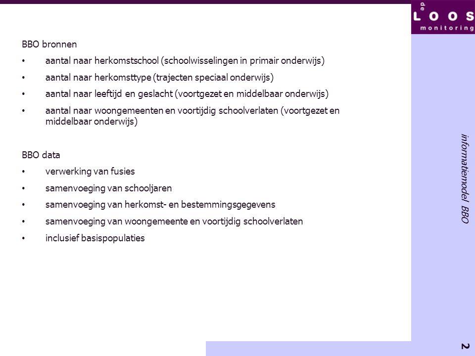 13 informatiemodel BBO contact  De Loos Monitoring  Rinus de Loos  030-2963248  06-29577536  rinus@deloos.net  www.deloos.net