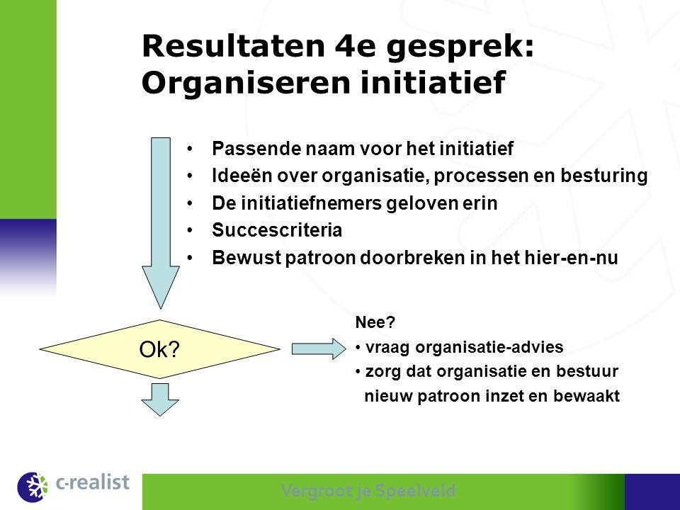 Vergroot je Speelveld Resultaten 4e gesprek: Organiseren initiatief •Passende naam voor het initiatief •Ideeën over organisatie, processen en besturin