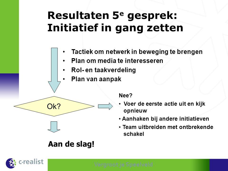 Vergroot je Speelveld Resultaten 5 e gesprek: Initiatief in gang zetten •Tactiek om netwerk in beweging te brengen •Plan om media te interesseren •Rol