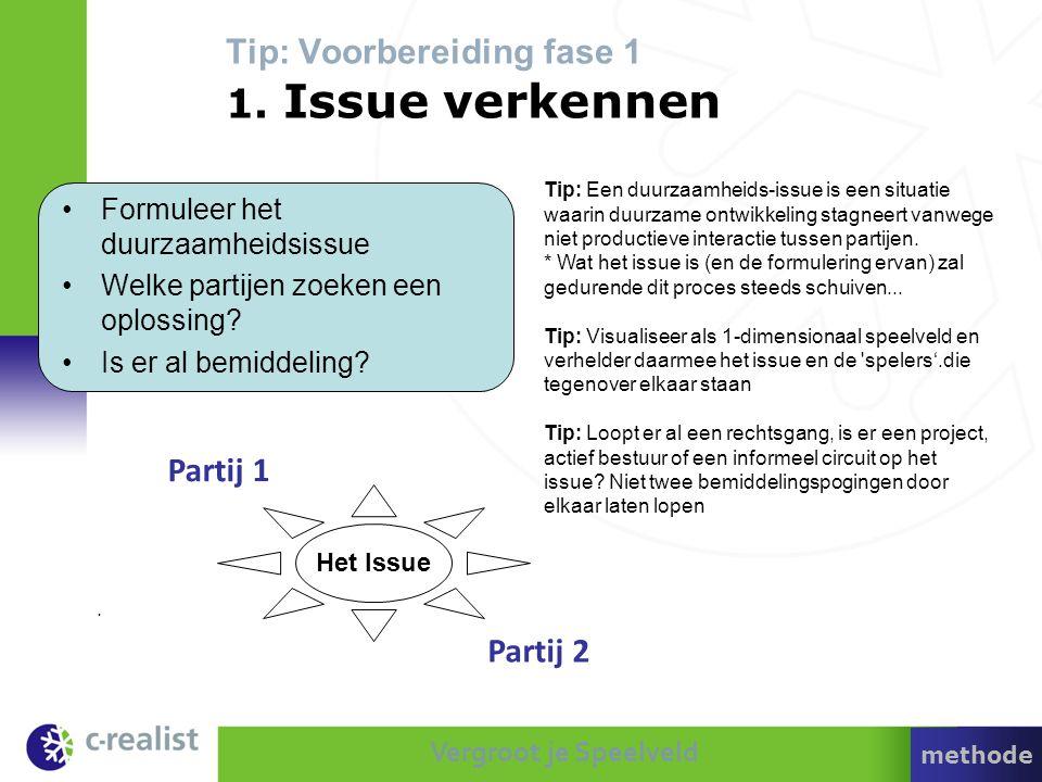 Vergroot je Speelveld Het Issue •Formuleer het duurzaamheidsissue •Welke partijen zoeken een oplossing? •Is er al bemiddeling? Tip: Een duurzaamheids-