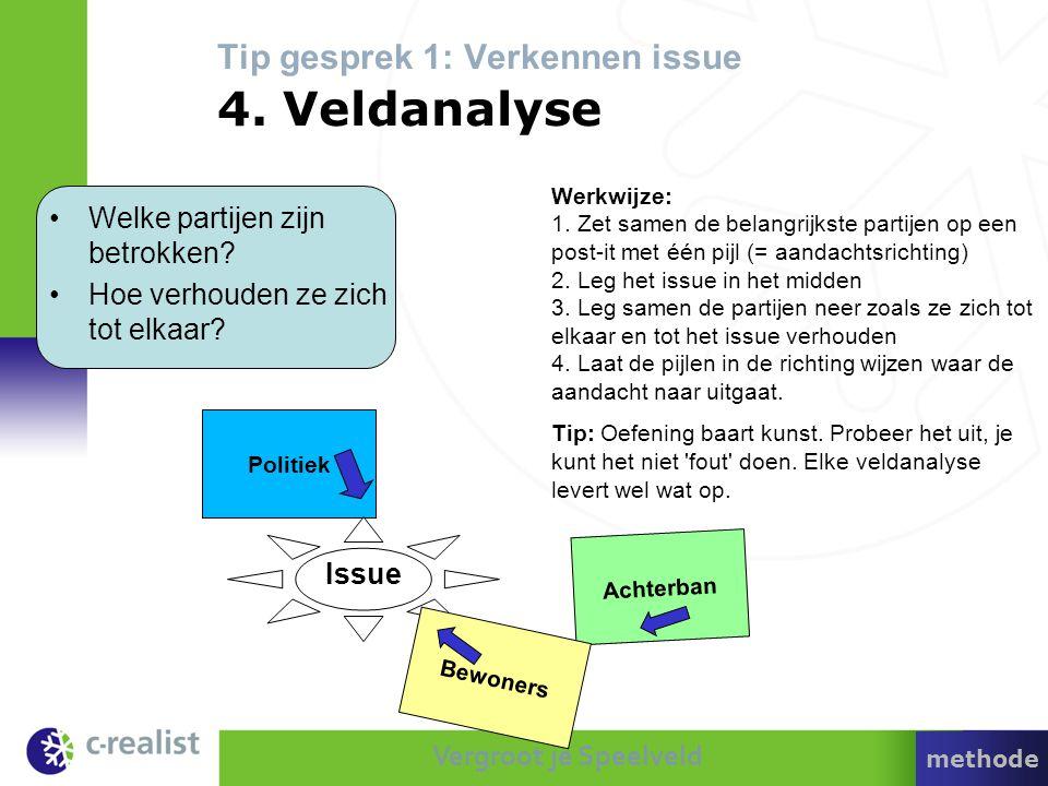 Vergroot je Speelveld Tip gesprek 1: Verkennen issue 4. Veldanalyse •Welke partijen zijn betrokken? •Hoe verhouden ze zich tot elkaar? Werkwijze: 1. Z