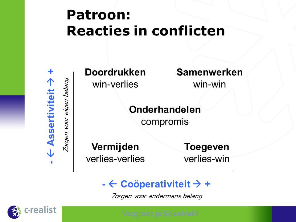 Vergroot je Speelveld Patroon: Reacties in conflicten Vermijden verlies-verlies Samenwerken win-win Doordrukken win-verlies Onderhandelen compromis To