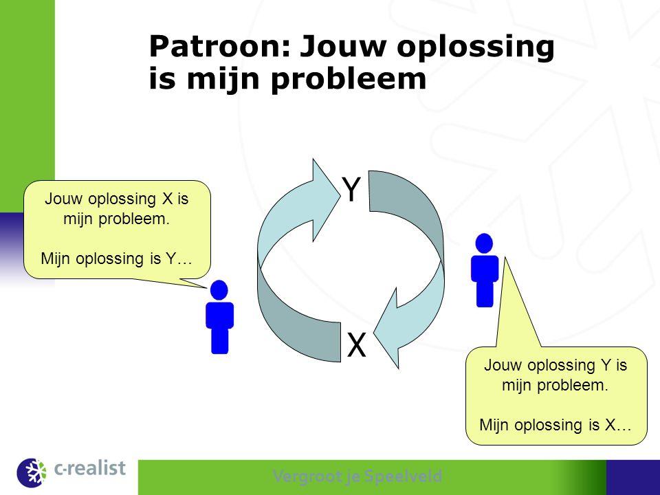 Vergroot je Speelveld Patroon: Jouw oplossing is mijn probleem Jouw oplossing Y is mijn probleem. Mijn oplossing is X… Jouw oplossing X is mijn proble