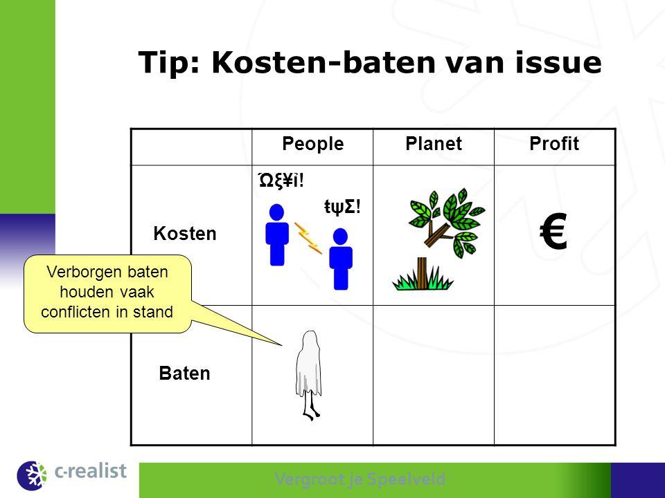 Vergroot je Speelveld Tip: Kosten-baten van issue PeoplePlanetProfit Kosten Ώξ¥ỉ! ŧψΣ! € Baten Verborgen baten houden vaak conflicten in stand