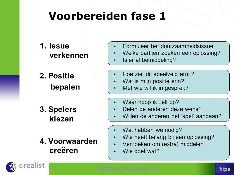 Vergroot je Speelveld Julien Haffmans & Karen Jonkers november 2011, versie 1.0 Tips bij 'Vergroot je speelveld' Van tegenstreven naar samenwerken aan regionale duurzaamheidsissues methode