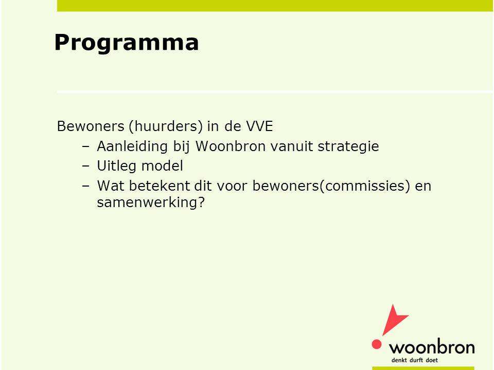 Programma Bewoners (huurders) in de VVE –Aanleiding bij Woonbron vanuit strategie –Uitleg model –Wat betekent dit voor bewoners(commissies) en samenwe