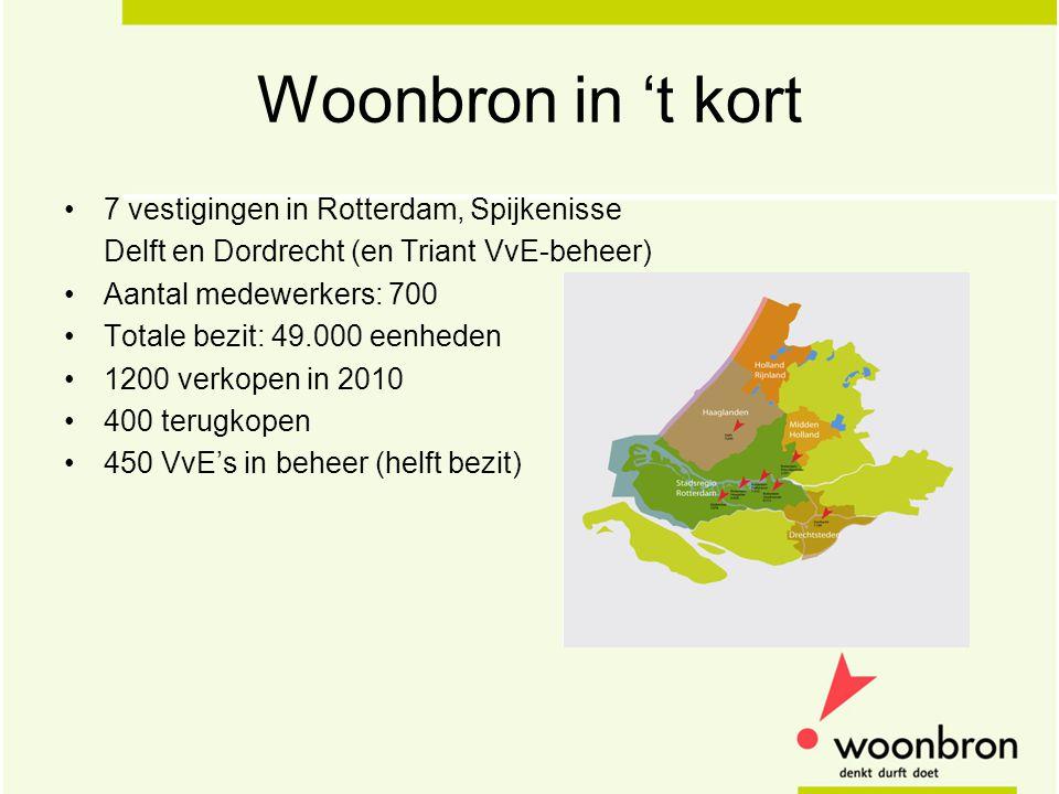 Woonbron in 't kort •7 vestigingen in Rotterdam, Spijkenisse Delft en Dordrecht (en Triant VvE-beheer) •Aantal medewerkers: 700 •Totale bezit: 49.000 eenheden •1200 verkopen in 2010 •400 terugkopen •450 VvE's in beheer (helft bezit)