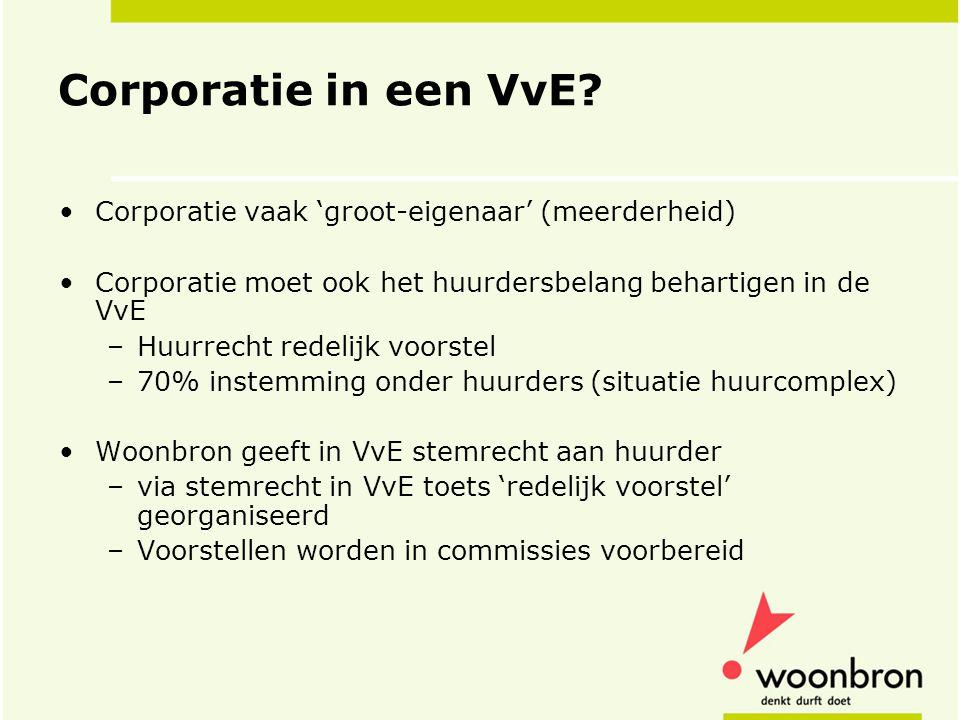 Corporatie in een VvE.