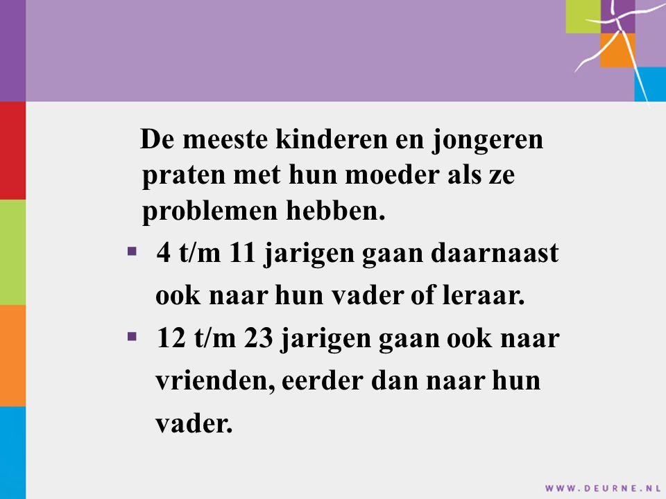 De meeste kinderen en jongeren praten met hun moeder als ze problemen hebben.  4 t/m 11 jarigen gaan daarnaast ook naar hun vader of leraar.  12 t/m