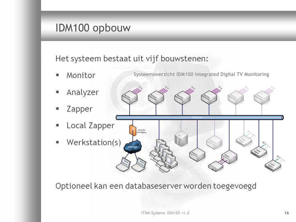 ITNM Systems IDM100 v1.616 IDM100 opbouw Het systeem bestaat uit vijf bouwstenen:  Monitor  Analyzer  Zapper  Local Zapper  Werkstation(s) Optioneel kan een databaseserver worden toegevoegd