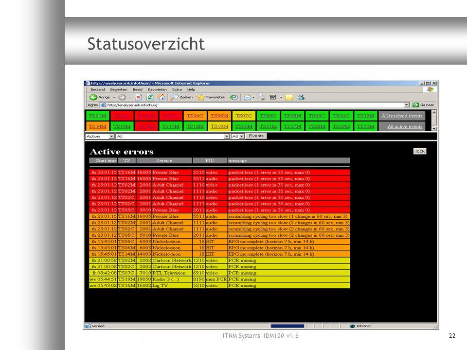 ITNM Systems IDM100 v1.622 Statusoverzicht