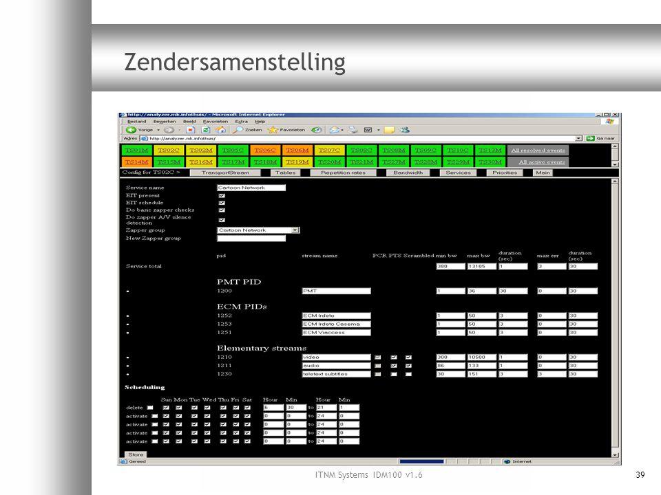 ITNM Systems IDM100 v1.639 Zendersamenstelling
