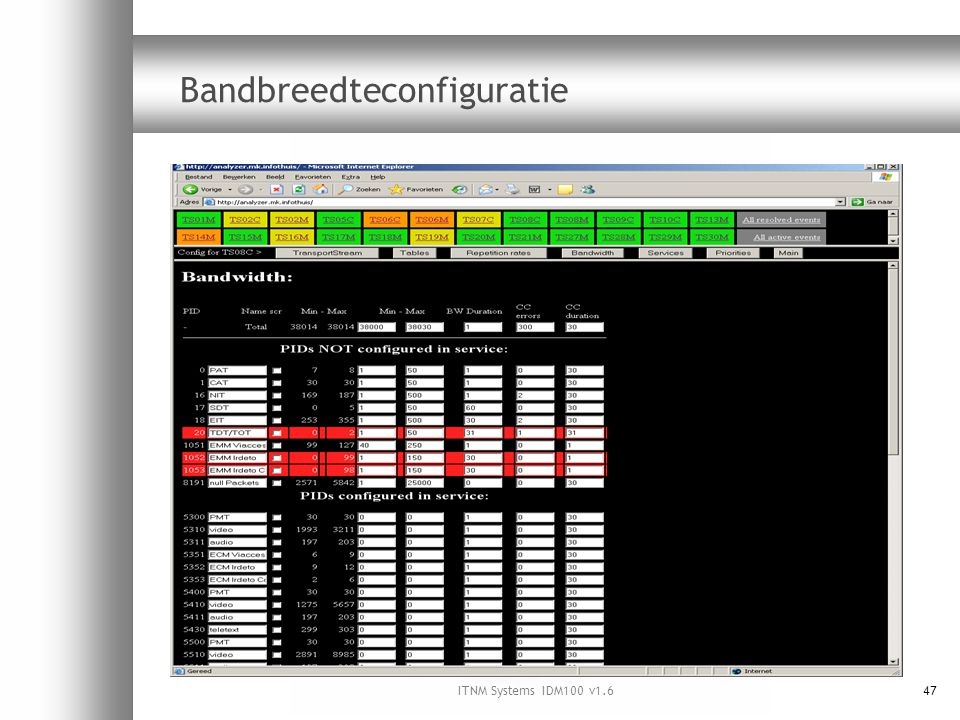 ITNM Systems IDM100 v1.647 Bandbreedteconfiguratie