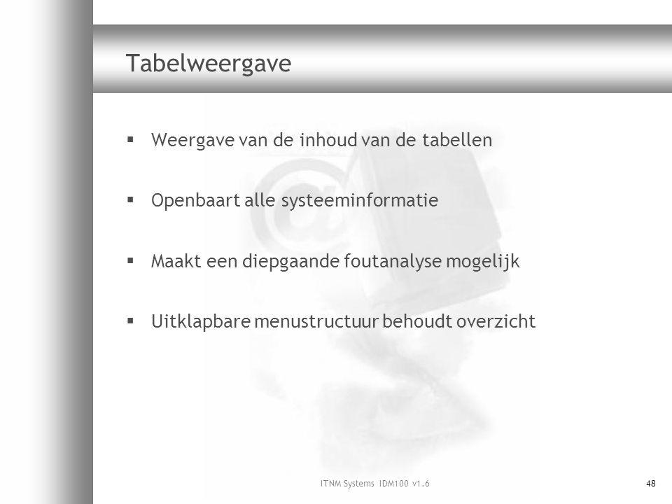 ITNM Systems IDM100 v1.648 Tabelweergave  Weergave van de inhoud van de tabellen  Openbaart alle systeeminformatie  Maakt een diepgaande foutanalys