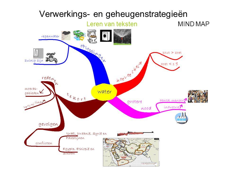 Verwerkings- en geheugenstrategieën Leren van teksten MIND MAP