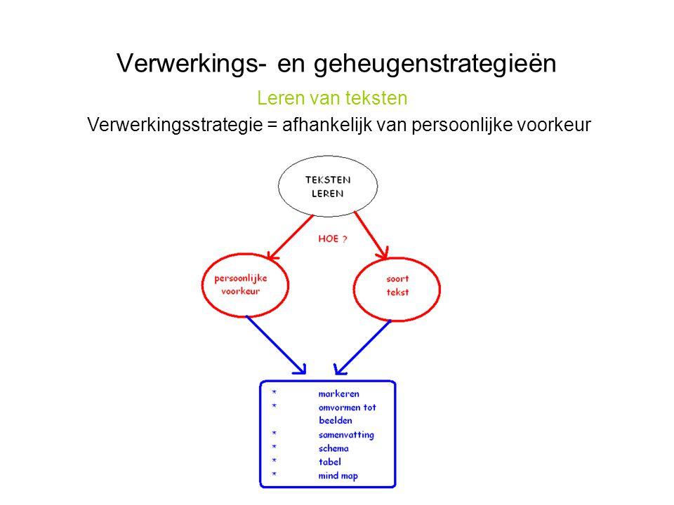 Verwerkings- en geheugenstrategieën Leren van teksten Verwerkingsstrategie = afhankelijk van persoonlijke voorkeur