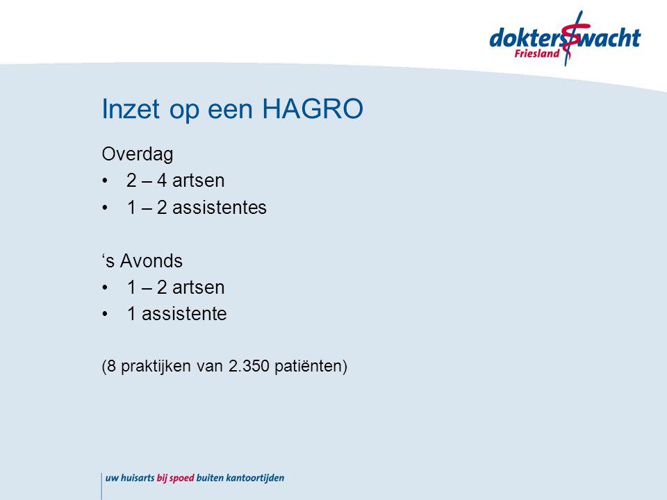 Beginfase •Griepzorg wordt door Dokterswacht friesland direct afgehandeld.