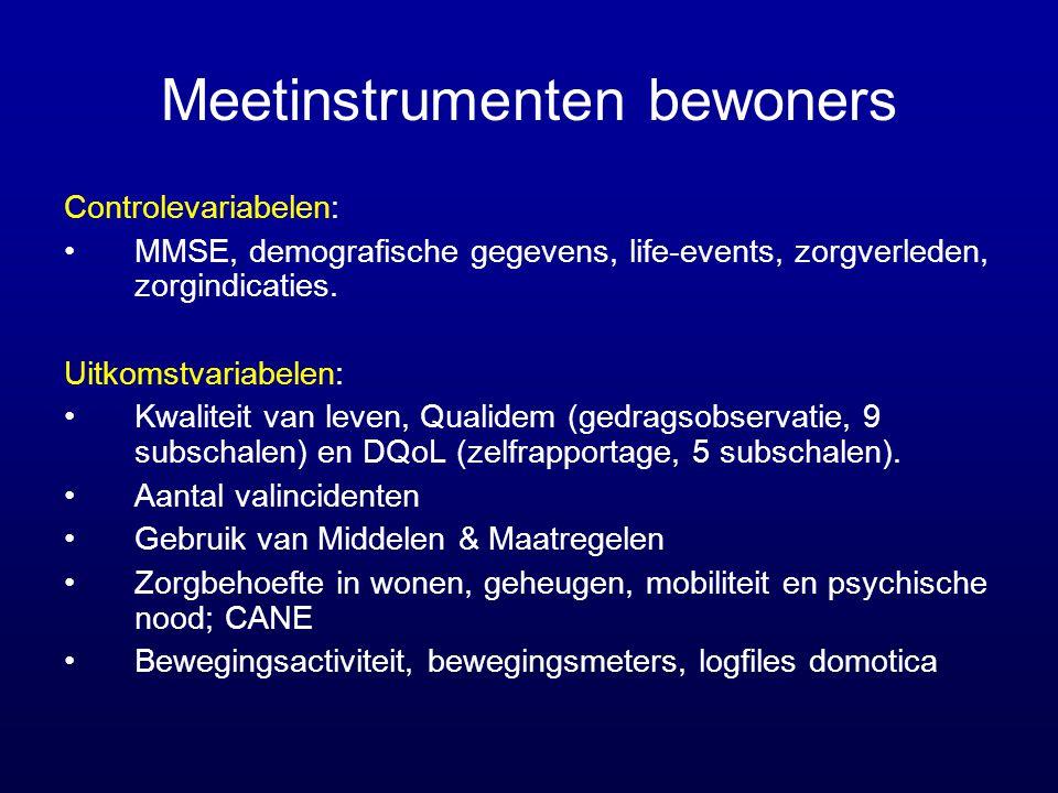 Meetinstrumenten bewoners Controlevariabelen: •MMSE, demografische gegevens, life-events, zorgverleden, zorgindicaties. Uitkomstvariabelen: •Kwaliteit