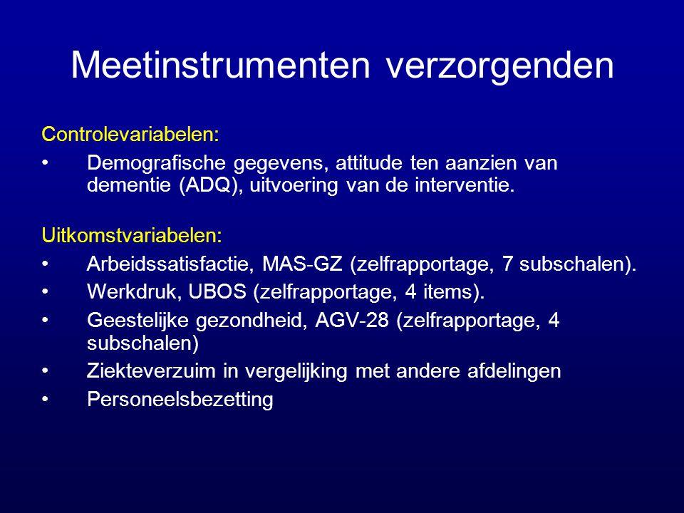 Meetinstrumenten verzorgenden Controlevariabelen: •Demografische gegevens, attitude ten aanzien van dementie (ADQ), uitvoering van de interventie. Uit