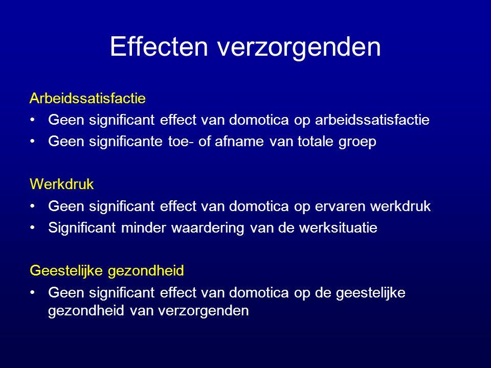 Effecten verzorgenden Arbeidssatisfactie •Geen significant effect van domotica op arbeidssatisfactie •Geen significante toe- of afname van totale groe