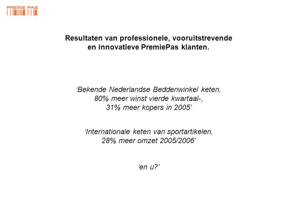 Resultaten van professionele, vooruitstrevende en innovatieve PremiePas klanten.
