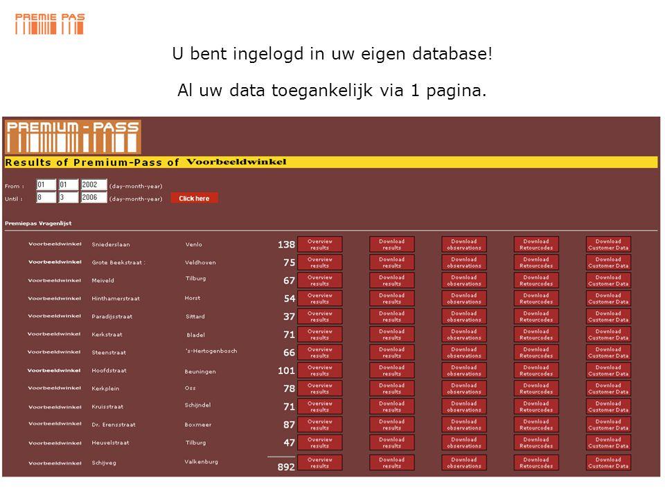 U bent ingelogd in uw eigen database! Al uw data toegankelijk via 1 pagina.