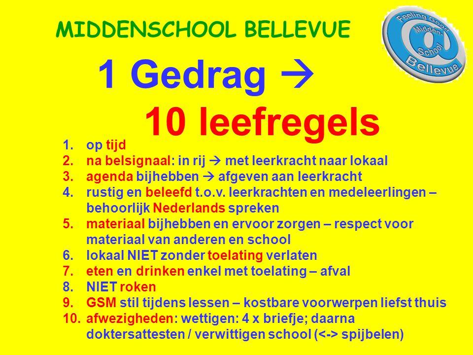 1 Gedrag  10 leefregels MIDDENSCHOOL BELLEVUE 1.op tijd 2.na belsignaal: in rij  met leerkracht naar lokaal 3.agenda bijhebben  afgeven aan leerkracht 4.rustig en beleefd t.o.v.
