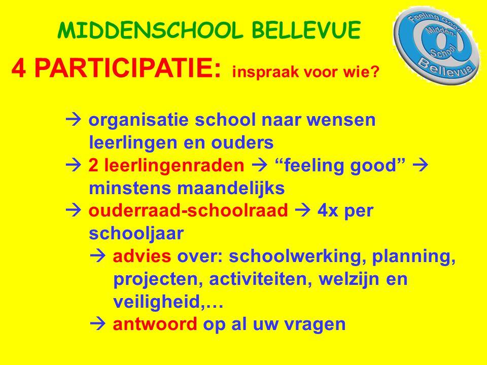 """4 PARTICIPATIE: inspraak voor wie? MIDDENSCHOOL BELLEVUE  organisatie school naar wensen leerlingen en ouders  2 leerlingenraden  """"feeling good"""" """