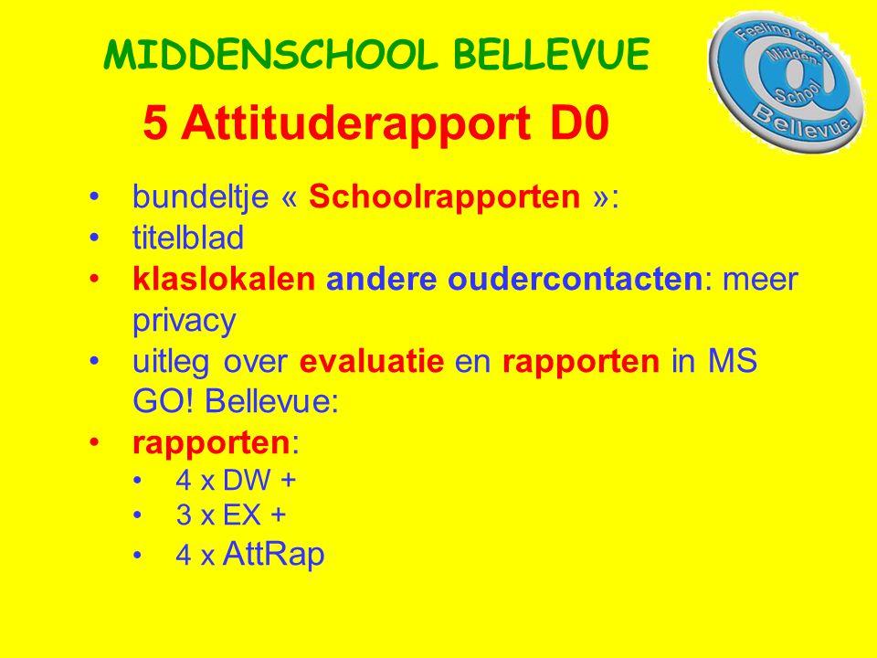5 Attituderapport D0 MIDDENSCHOOL BELLEVUE •bundeltje « Schoolrapporten »: •titelblad •klaslokalen andere oudercontacten: meer privacy •uitleg over evaluatie en rapporten in MS GO.