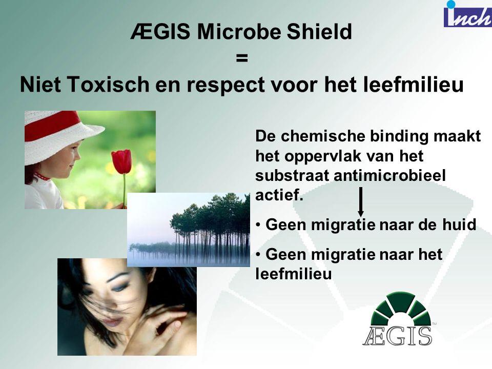 ÆGIS Microbe Shield = Niet Toxisch en respect voor het leefmilieu De chemische binding maakt het oppervlak van het substraat antimicrobieel actief. •