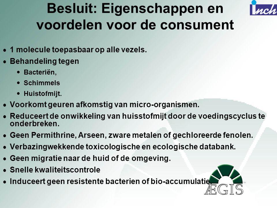 Besluit: Eigenschappen en voordelen voor de consument  1 molecule toepasbaar op alle vezels.  Behandeling tegen  Bacteriën,  Schimmels  Huistofmi
