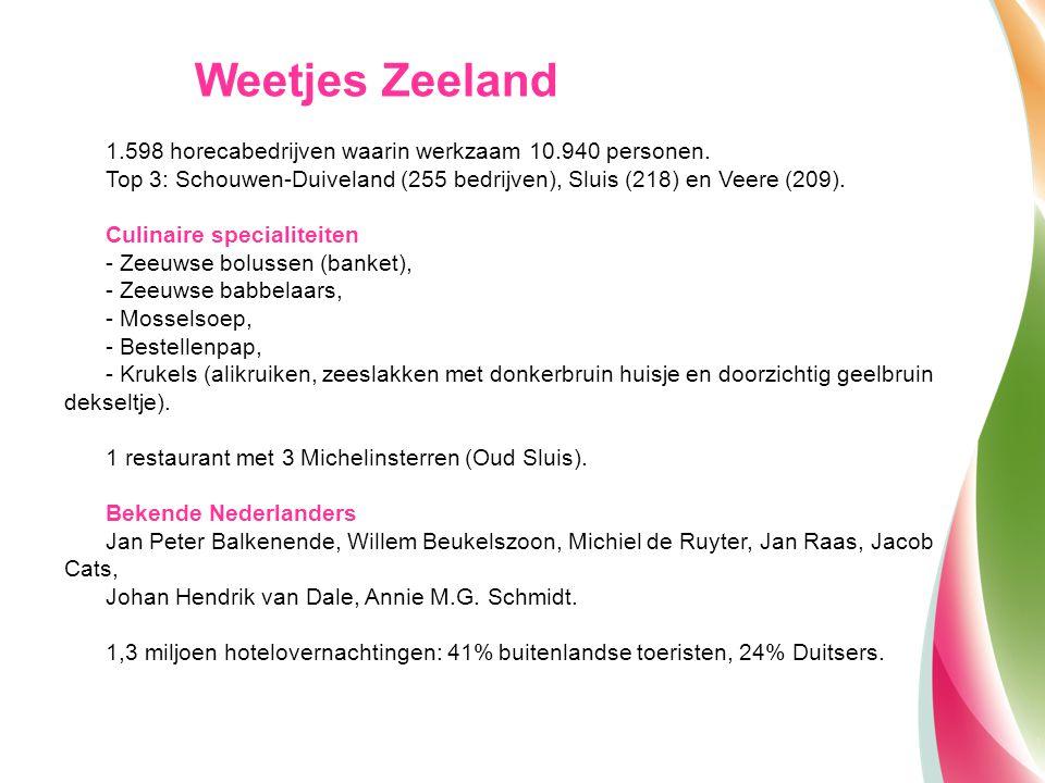 1.598 horecabedrijven waarin werkzaam 10.940 personen. Top 3: Schouwen-Duiveland (255 bedrijven), Sluis (218) en Veere (209). Culinaire specialiteiten