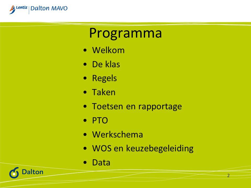 Programma •Welkom •De klas •Regels •Taken •Toetsen en rapportage •PTO •Werkschema •WOS en keuzebegeleiding •Data 2