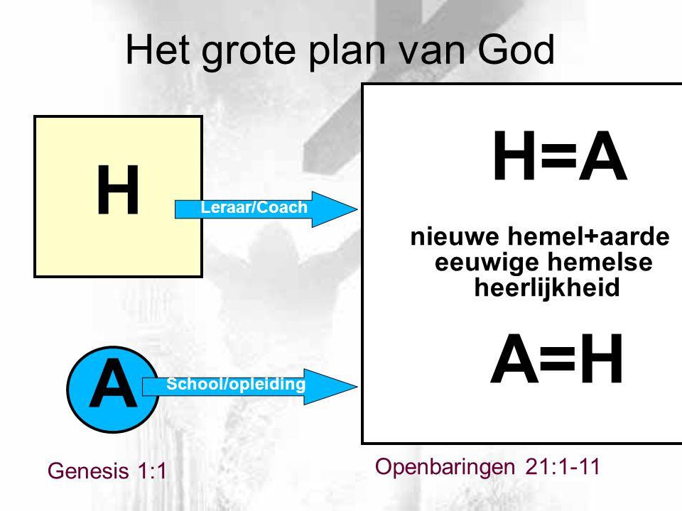 Openbaringen 21:1-11 A H H=A nieuwe hemel+aarde eeuwige hemelse heerlijkheid A=H Het grote plan van God Genesis 1:1 Leraar/Coach School/opleiding