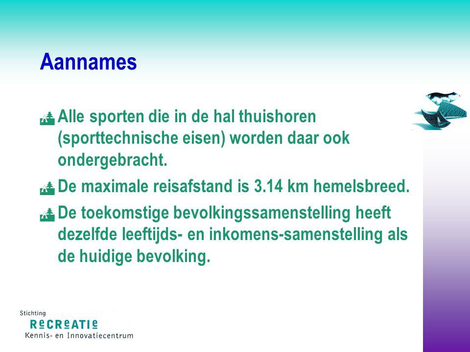 Aannames  Alle sporten die in de hal thuishoren (sporttechnische eisen) worden daar ook ondergebracht.