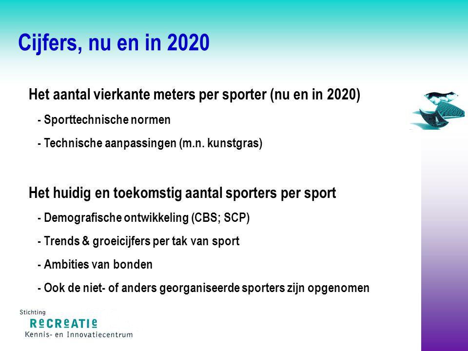 Cijfers, nu en in 2020 Het aantal vierkante meters per sporter (nu en in 2020) - Sporttechnische normen - Technische aanpassingen (m.n.