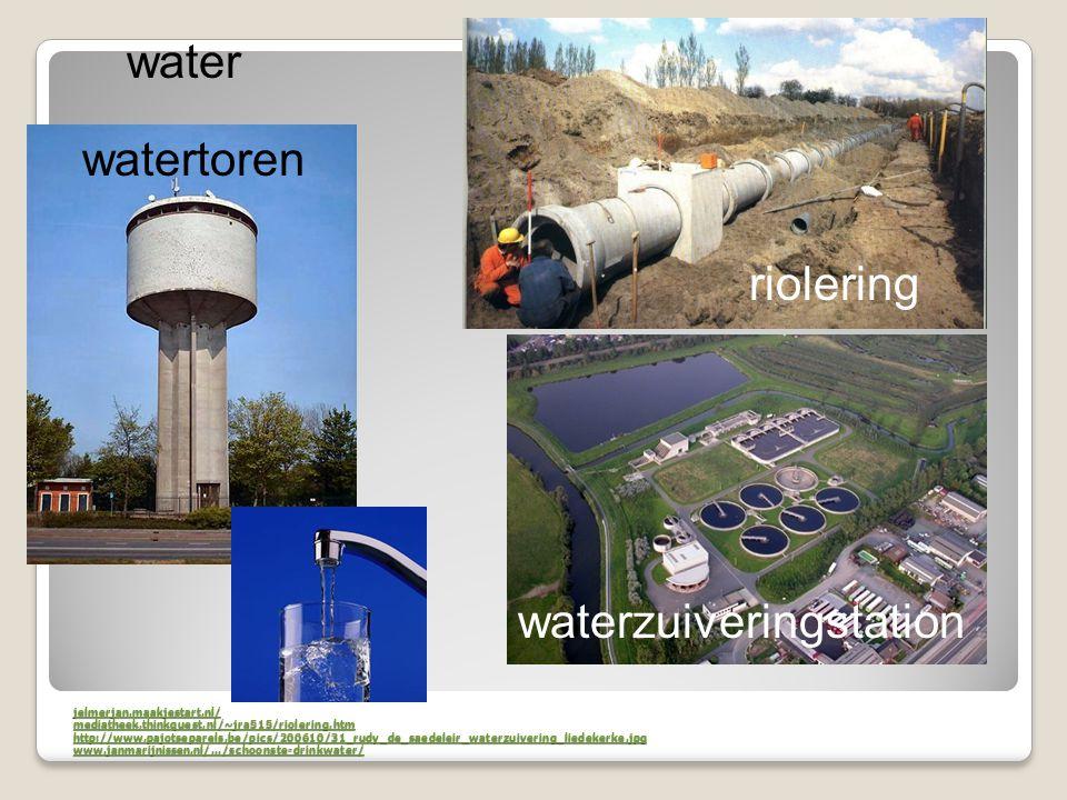 jelmerjan.maakjestart.nl/ mediatheek.thinkquest.nl/~jra515/riolering.htm http://www.pajotseparels.be/pics/200610/31_rudy_de_saedeleir_waterzuivering_l