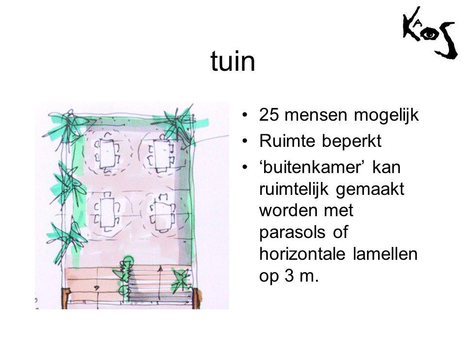 tuin •25 mensen mogelijk •Ruimte beperkt •'buitenkamer' kan ruimtelijk gemaakt worden met parasols of horizontale lamellen op 3 m.