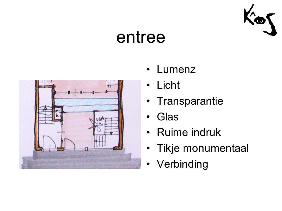 entree •Lumenz •Licht •Transparantie •Glas •Ruime indruk •Tikje monumentaal •Verbinding