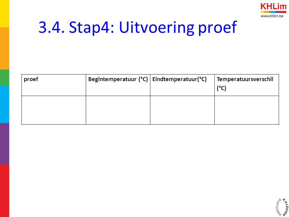 3.4. Stap4: Uitvoering proef proefBegintemperatuur (°C)Eindtemperatuur(°C) Temperatuursverschil (°C)
