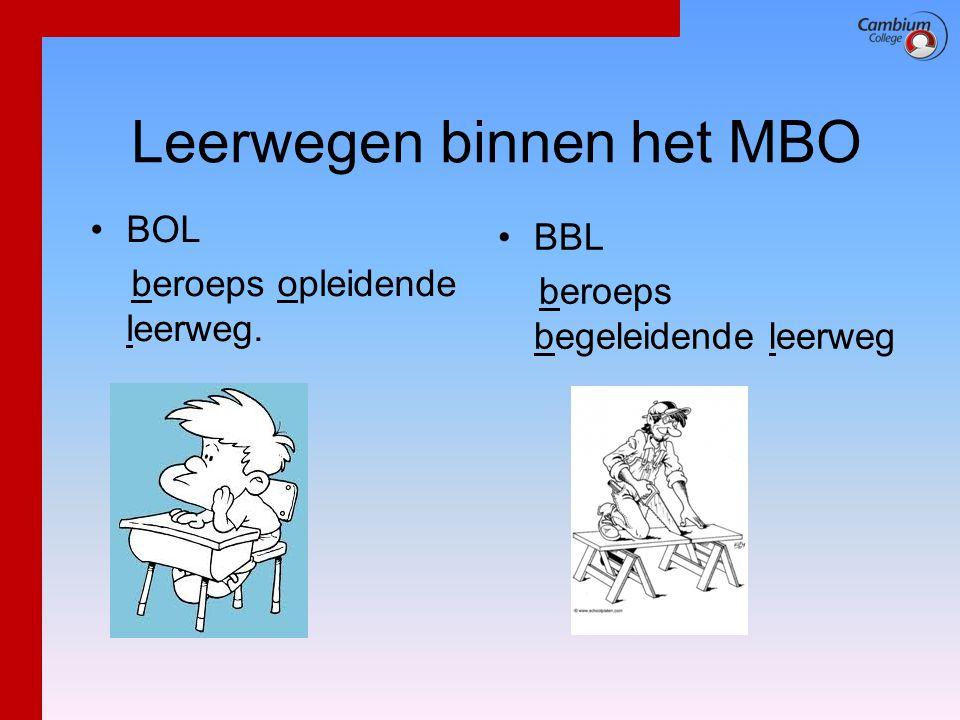 Leerwegen binnen het MBO •BOL beroeps opleidende leerweg. •BBL beroeps begeleidende leerweg
