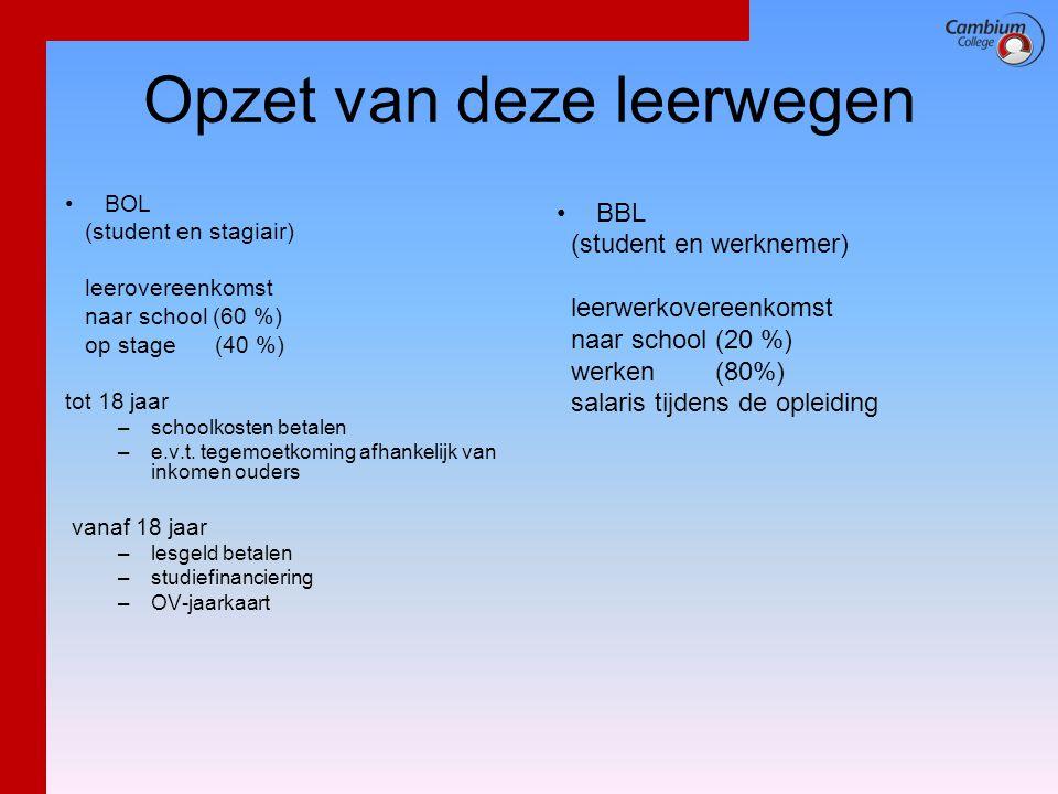 Beide leerwegen op 4 niveaus •MBO (BOL en BBL) –Niveau 1 –Niveau 2 –Niveau 3 –Niveau 4 vereiste vooropleiding •Niveau 1: certificaat •Niveau 2: VMBO diploma bb, bb-lwt, bb-aka •Niveau 3: VMBO diploma kb, gl, tl •Niveau 4: VMBO diploma kb, gl, tl