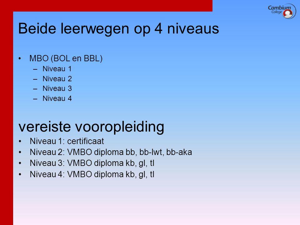 Beide leerwegen op 4 niveaus •MBO (BOL en BBL) –Niveau 1 –Niveau 2 –Niveau 3 –Niveau 4 vereiste vooropleiding •Niveau 1: certificaat •Niveau 2: VMBO d