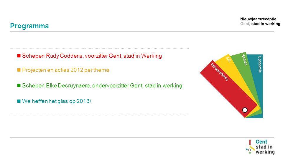  Schepen Rudy Coddens, voorzitter Gent, stad in Werking  Projecten en acties 2012 per thema  Schepen Elke Decruynaere, ondervoorzitter Gent, stad in werking  We heffen het glas op 2013 .