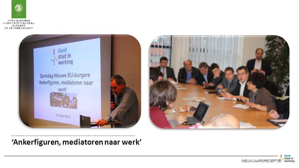 INTRA-EUROPESE MIGRATIE OF NIEUWE EU- BURGERS OP DE ARBEIDSMARKT 'Ankerfiguren, mediatoren naar werk' NIEUWJAARSRECEPTIE