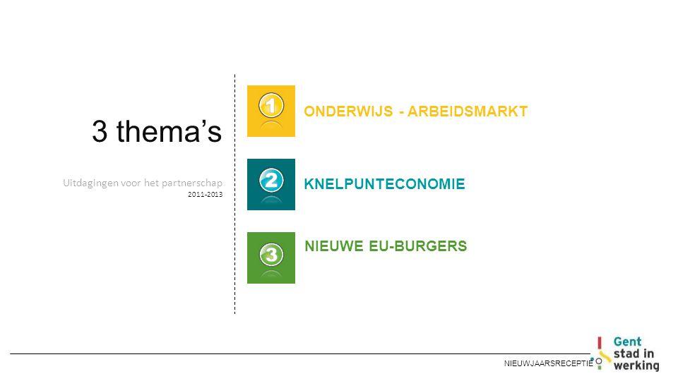 3 thema's Uitdagingen voor het partnerschap 2011-2013 NIEUWE EU-BURGERS ONDERWIJS - ARBEIDSMARKT KNELPUNTECONOMIE NIEUWJAARSRECEPTIE