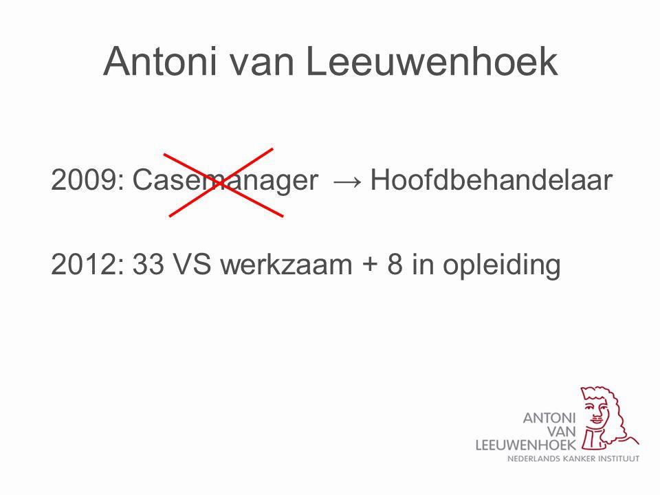 Antoni van Leeuwenhoek 2009: Casemanager → Hoofdbehandelaar 2012: 33 VS werkzaam + 8 in opleiding