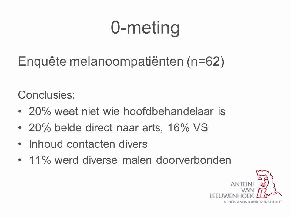 0-meting Enquête melanoompatiënten (n=62) Conclusies: •20% weet niet wie hoofdbehandelaar is •20% belde direct naar arts, 16% VS •Inhoud contacten divers •11% werd diverse malen doorverbonden