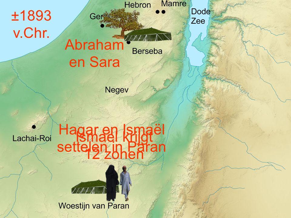 Hagar en Ismaël settelen in Paran ±1893 v.Chr. Abraham en Sara Ismaël krijgt 12 zonen